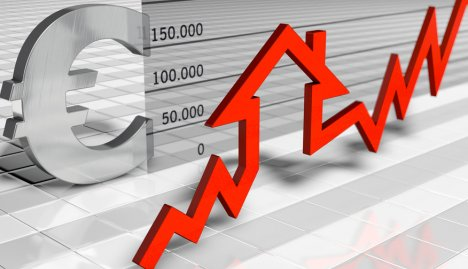 Immobilienmarkt- und Preise
